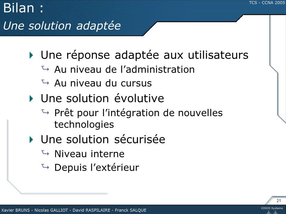 21 Bilan : Une solution adaptée Une réponse adaptée aux utilisateurs Au niveau de ladministration Au niveau du cursus Une solution évolutive Prêt pour