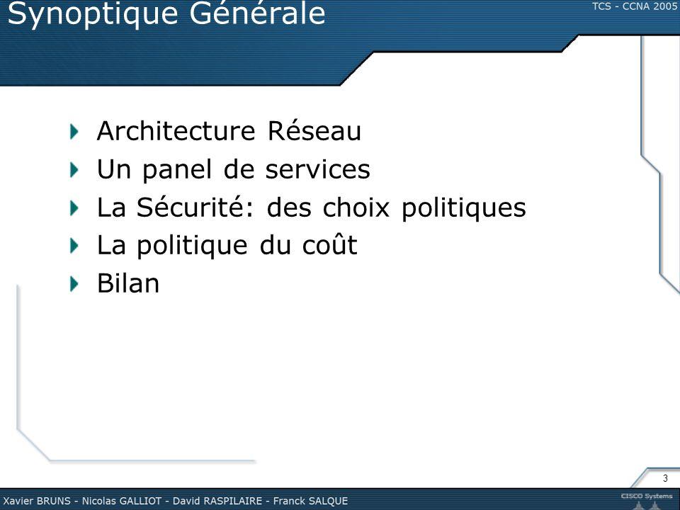 3 Synoptique Générale Architecture Réseau Un panel de services La Sécurité: des choix politiques La politique du coût Bilan