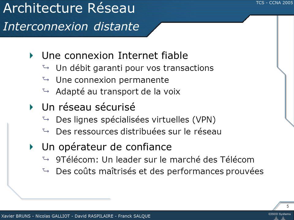 5 Architecture Réseau Interconnexion distante Une connexion Internet fiable Un débit garanti pour vos transactions Une connexion permanente Adapté au