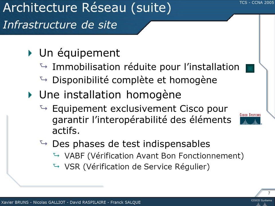 7 Architecture Réseau (suite) Infrastructure de site Un équipement Immobilisation réduite pour linstallation Disponibilité complète et homogène Une in