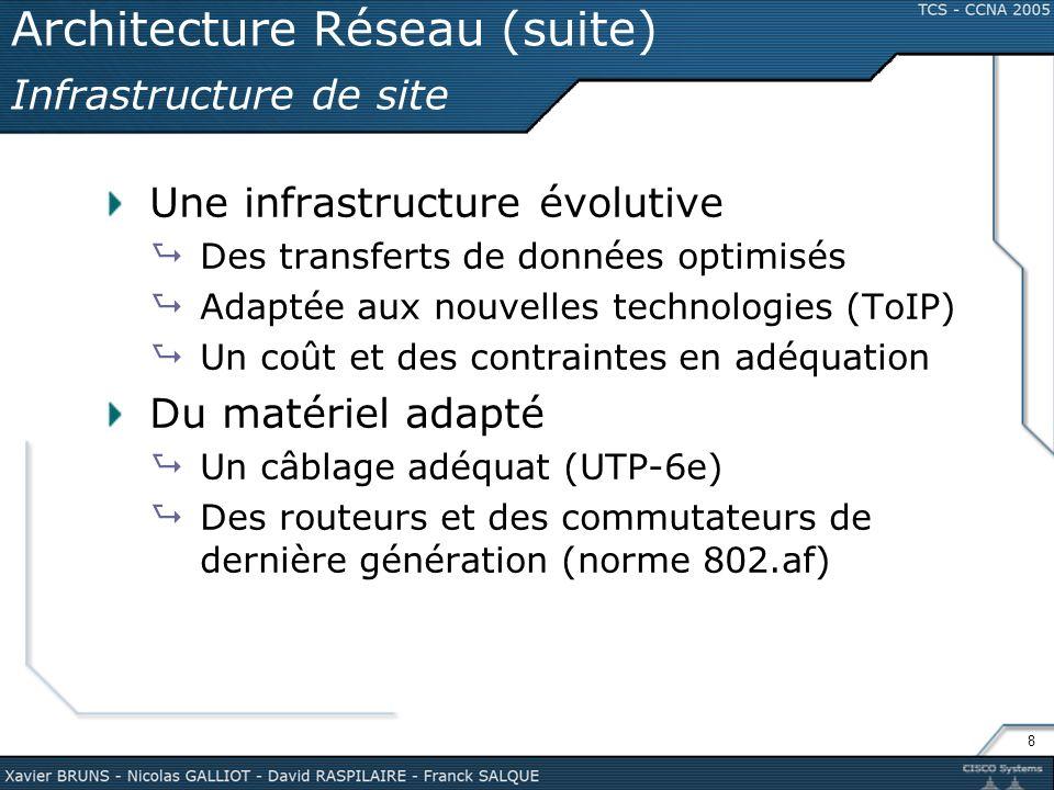 8 Architecture Réseau (suite) Infrastructure de site Une infrastructure évolutive Des transferts de données optimisés Adaptée aux nouvelles technologi