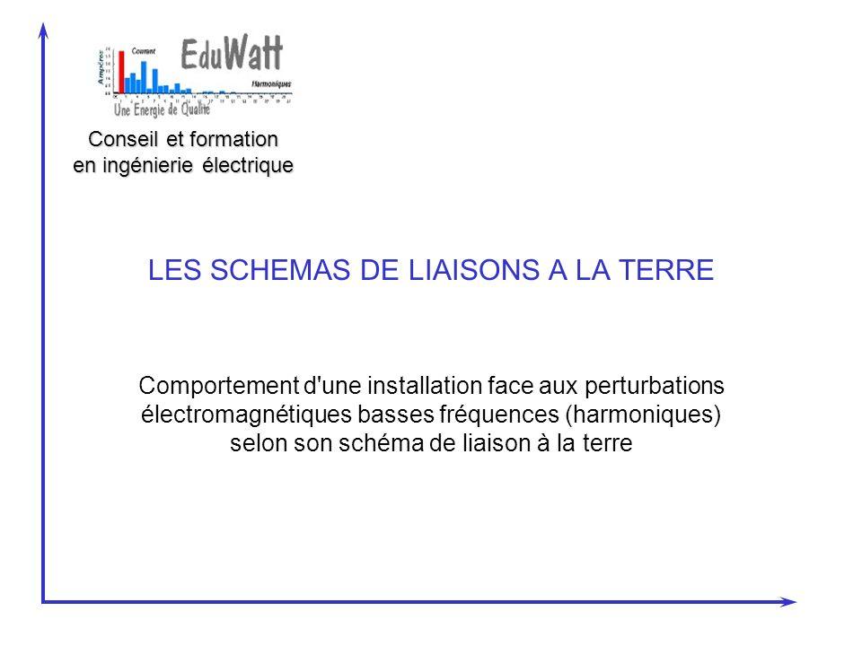 Conseil et formation en ingénierie électrique LES SCHEMAS DE LIAISONS A LA TERRE Comportement d'une installation face aux perturbations électromagnéti