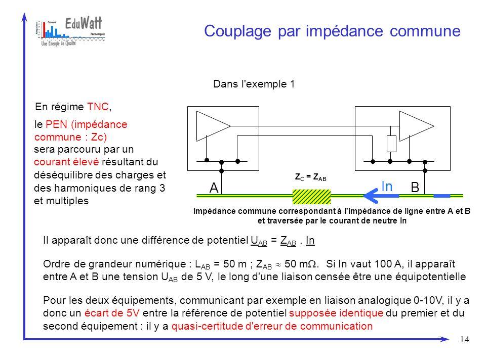 14 Couplage par impédance commune Il apparaît donc une différence de potentiel U AB = Z AB. In Ordre de grandeur numérique : L AB = 50 m ; Z AB 50 m.