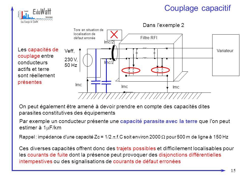 15 Couplage capacitif Dans l'exemple 2 Filtre RFI Veff, 230 V, 50 Hz Variateur Imc Imc/2 Imc Les capacités de couplage entre conducteurs actifs et ter