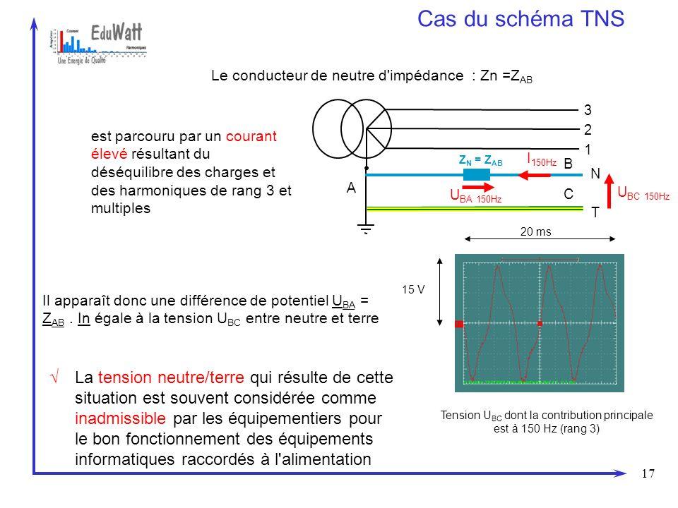 17 Cas du schéma TNS La tension neutre/terre qui résulte de cette situation est souvent considérée comme inadmissible par les équipementiers pour le b