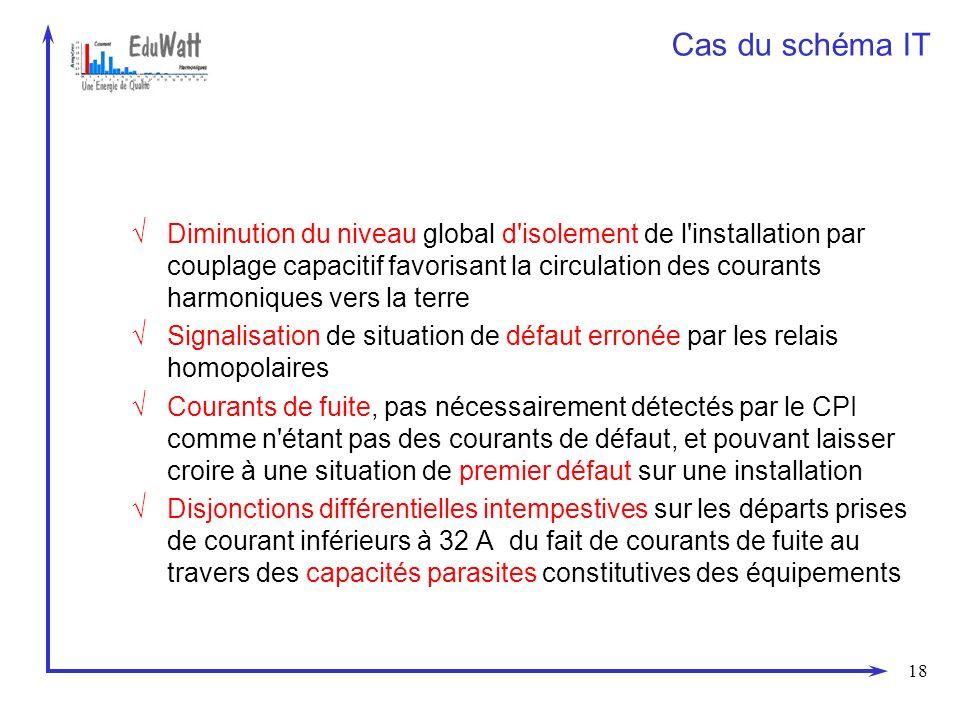 18 Cas du schéma IT Diminution du niveau global d'isolement de l'installation par couplage capacitif favorisant la circulation des courants harmonique