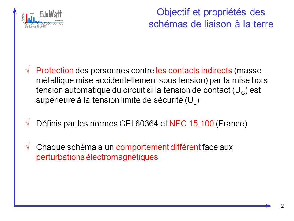 2 Objectif et propriétés des schémas de liaison à la terre Protection des personnes contre les contacts indirects (masse métallique mise accidentellem