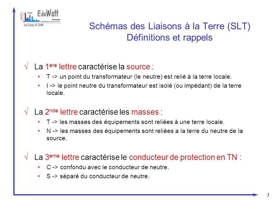 3 Schémas des Liaisons à la Terre (SLT) Définitions et rappels La 1 ere lettre caractérise la source : T -> un point du transformateur (le neutre) est