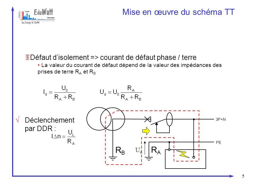 5 Mise en œuvre du schéma TT PE 3P+N RBRB RARA Déclenchement par DDR : 3Défaut disolement => courant de défaut phase / terre La valeur du courant de d