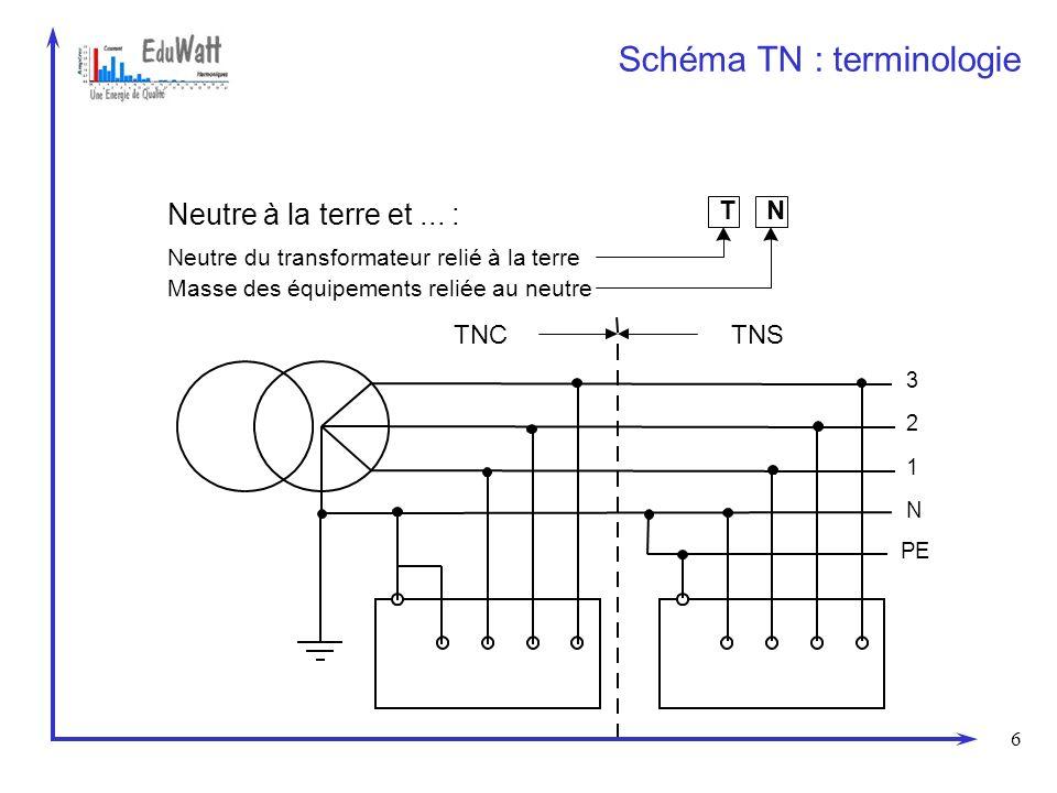 6 Schéma TN : terminologie Neutre à la terre et... : Neutre du transformateur relié à la terre Masse des équipements reliée au neutre TN 3 2 1 N PE TN