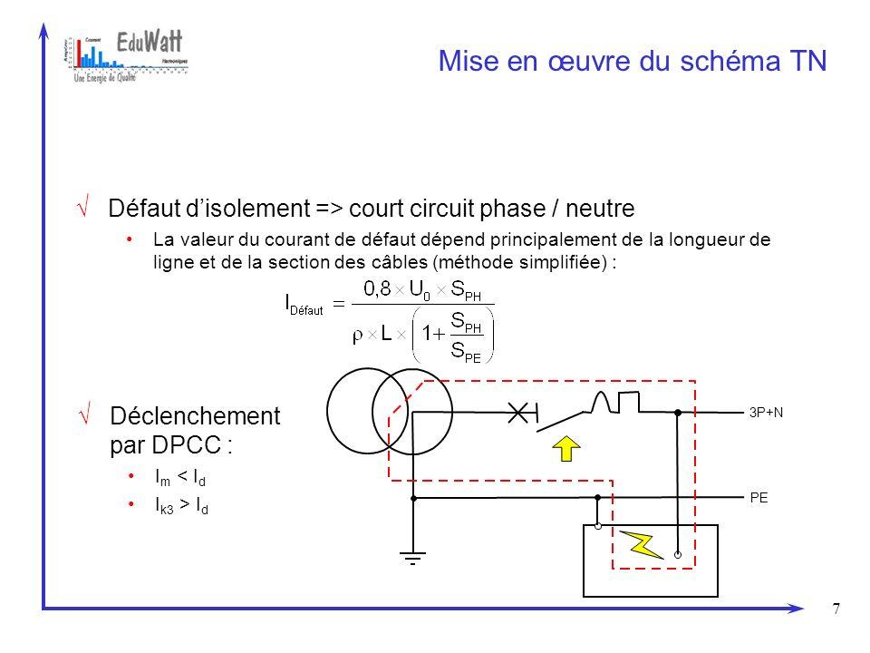 7 Mise en œuvre du schéma TN PE 3P+N Défaut disolement => court circuit phase / neutre La valeur du courant de défaut dépend principalement de la long