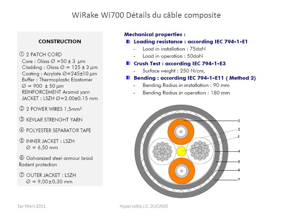 Hypercable J.C. DUCASSE1er Mars 2011 WiRake Wi700 Détails du câble composite