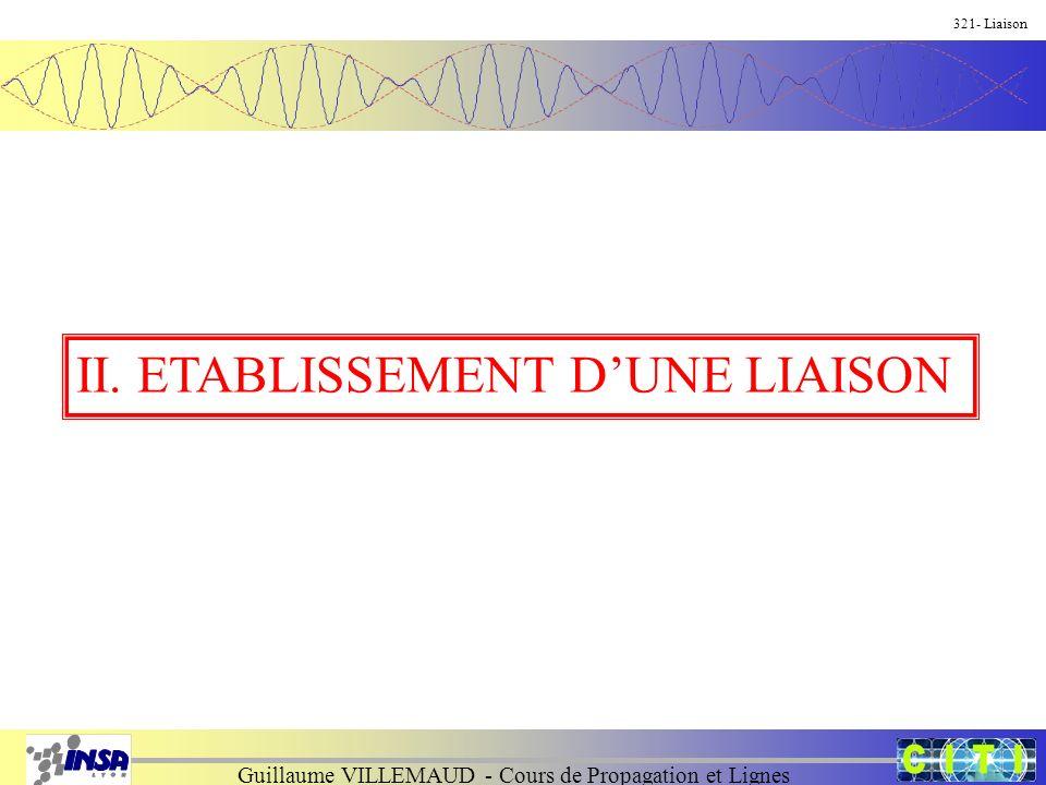 Guillaume VILLEMAUD - Cours de Propagation et Lignes 321- Liaison II. ETABLISSEMENT DUNE LIAISON
