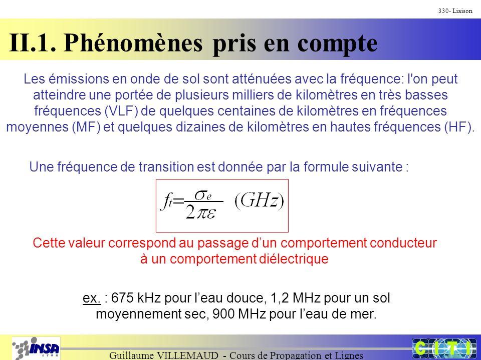 Guillaume VILLEMAUD - Cours de Propagation et Lignes 330- Liaison II.1. Phénomènes pris en compte Les émissions en onde de sol sont atténuées avec la