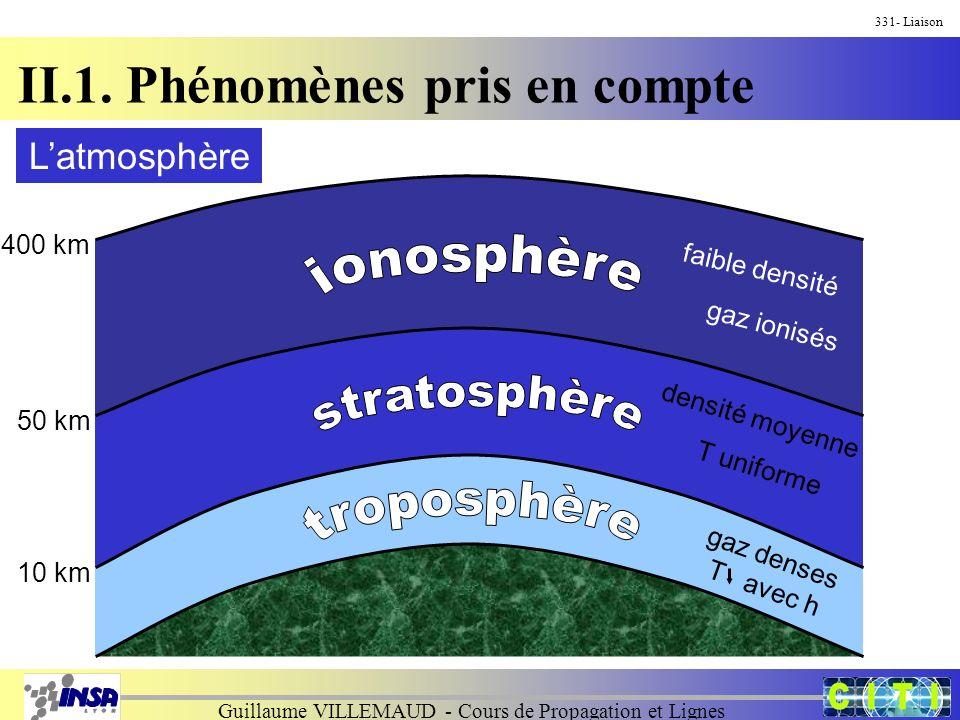 Guillaume VILLEMAUD - Cours de Propagation et Lignes 331- Liaison II.1. Phénomènes pris en compte Latmosphère 10 km 50 km 400 km gaz denses T avec h d