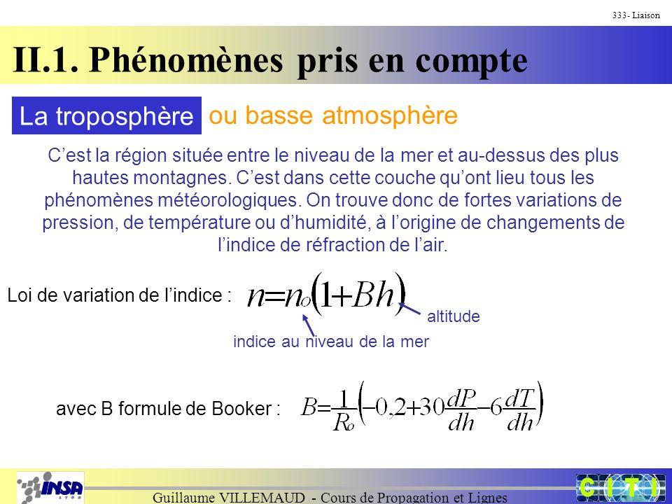 Guillaume VILLEMAUD - Cours de Propagation et Lignes 333- Liaison II.1. Phénomènes pris en compte La troposphère Cest la région située entre le niveau