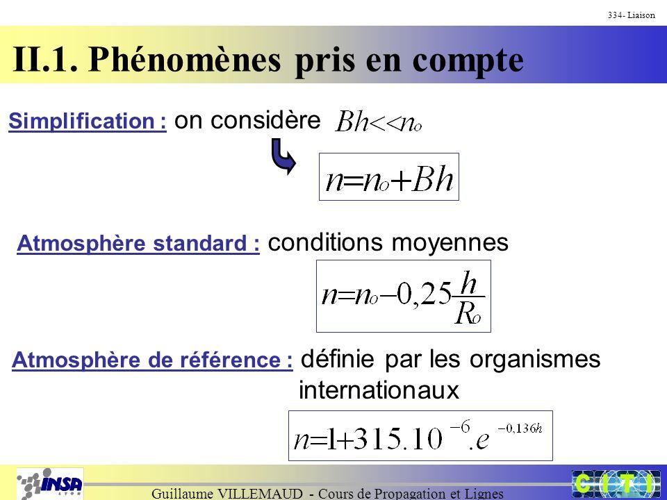 Guillaume VILLEMAUD - Cours de Propagation et Lignes 334- Liaison II.1. Phénomènes pris en compte Simplification : on considère Atmosphère standard :