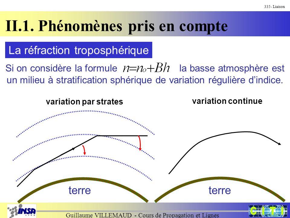Guillaume VILLEMAUD - Cours de Propagation et Lignes 335- Liaison II.1. Phénomènes pris en compte La réfraction troposphérique Si on considère la form