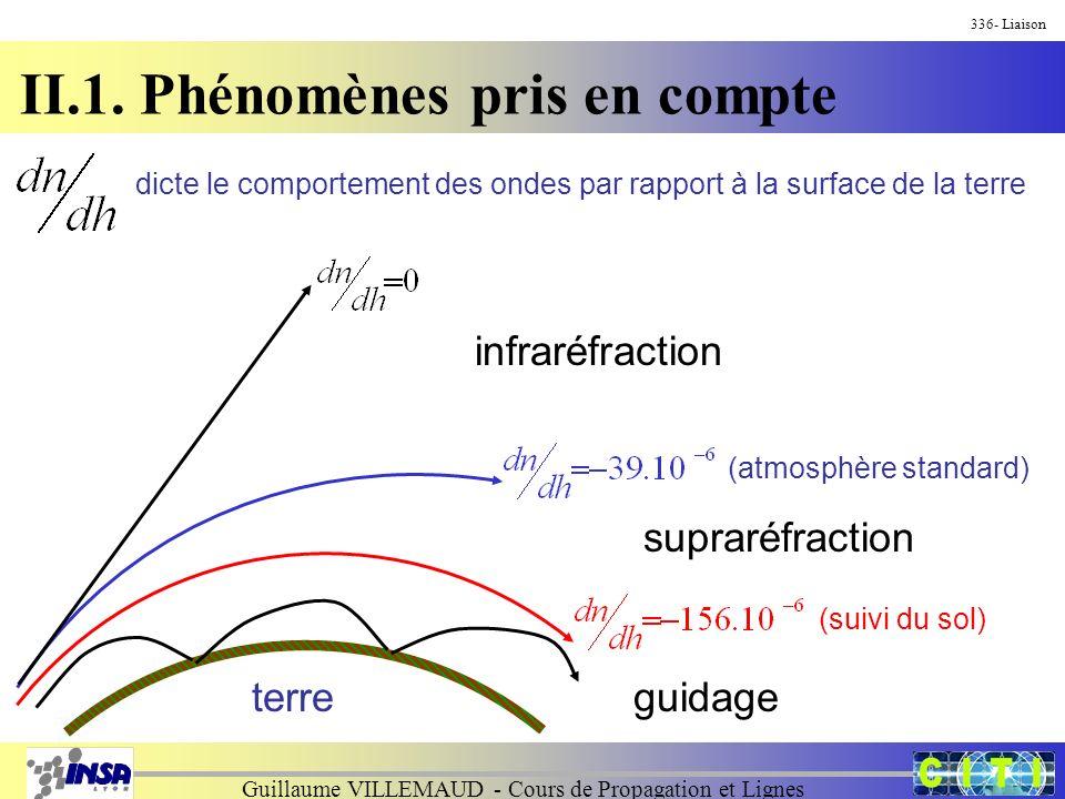 Guillaume VILLEMAUD - Cours de Propagation et Lignes 336- Liaison II.1. Phénomènes pris en compte dicte le comportement des ondes par rapport à la sur