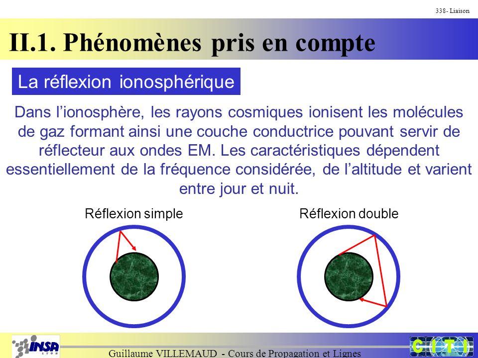 Guillaume VILLEMAUD - Cours de Propagation et Lignes 338- Liaison II.1. Phénomènes pris en compte La réflexion ionosphérique Dans lionosphère, les ray