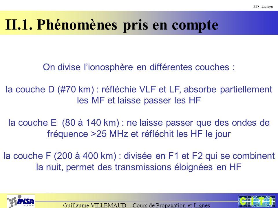 Guillaume VILLEMAUD - Cours de Propagation et Lignes 339- Liaison II.1. Phénomènes pris en compte On divise lionosphère en différentes couches : la co