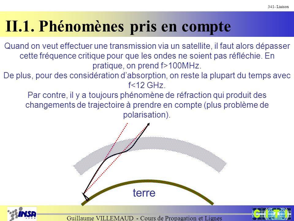 Guillaume VILLEMAUD - Cours de Propagation et Lignes 341- Liaison II.1. Phénomènes pris en compte terre Quand on veut effectuer une transmission via u
