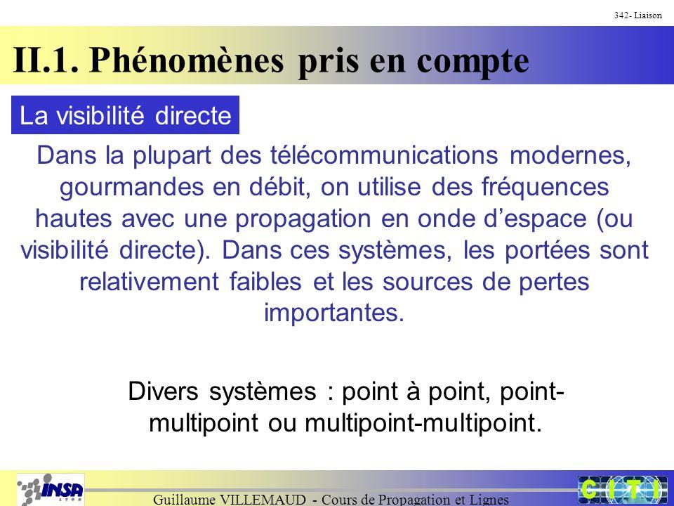 Guillaume VILLEMAUD - Cours de Propagation et Lignes 342- Liaison II.1. Phénomènes pris en compte La visibilité directe Dans la plupart des télécommun