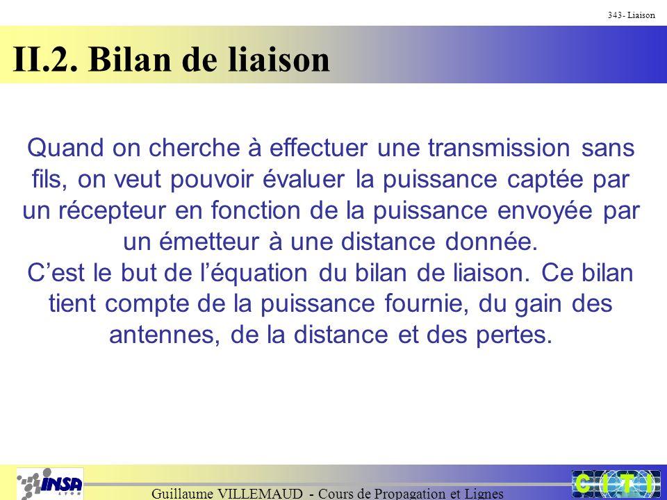 Guillaume VILLEMAUD - Cours de Propagation et Lignes 343- Liaison II.2. Bilan de liaison Quand on cherche à effectuer une transmission sans fils, on v
