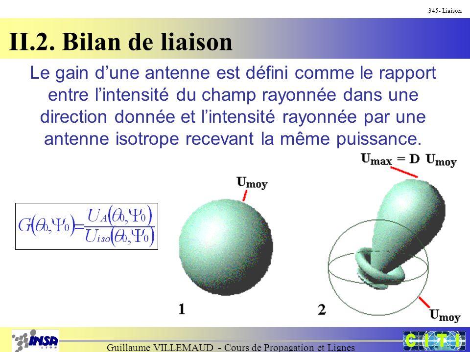 Guillaume VILLEMAUD - Cours de Propagation et Lignes 345- Liaison II.2. Bilan de liaison Le gain dune antenne est défini comme le rapport entre linten