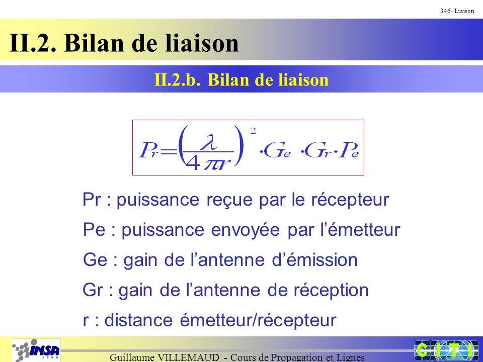 Guillaume VILLEMAUD - Cours de Propagation et Lignes 346- Liaison II.2. Bilan de liaison II.2.b. Bilan de liaison Pr : puissance reçue par le récepteu