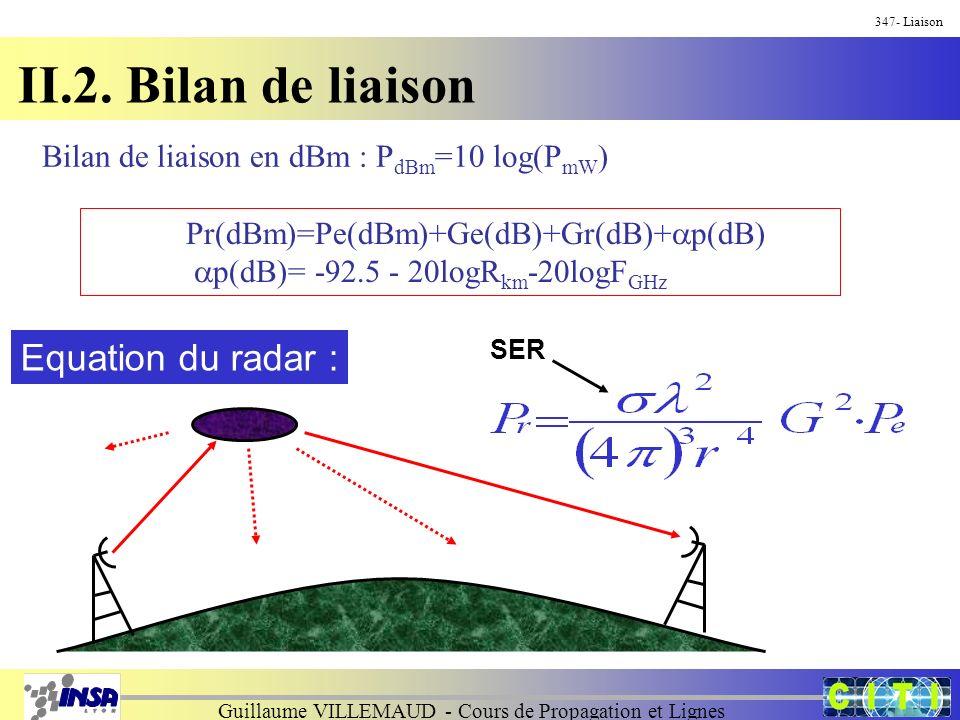 Guillaume VILLEMAUD - Cours de Propagation et Lignes 347- Liaison II.2. Bilan de liaison Pr(dBm)=Pe(dBm)+Ge(dB)+Gr(dB)+ p(dB) p(dB)= -92.5 - 20logR km
