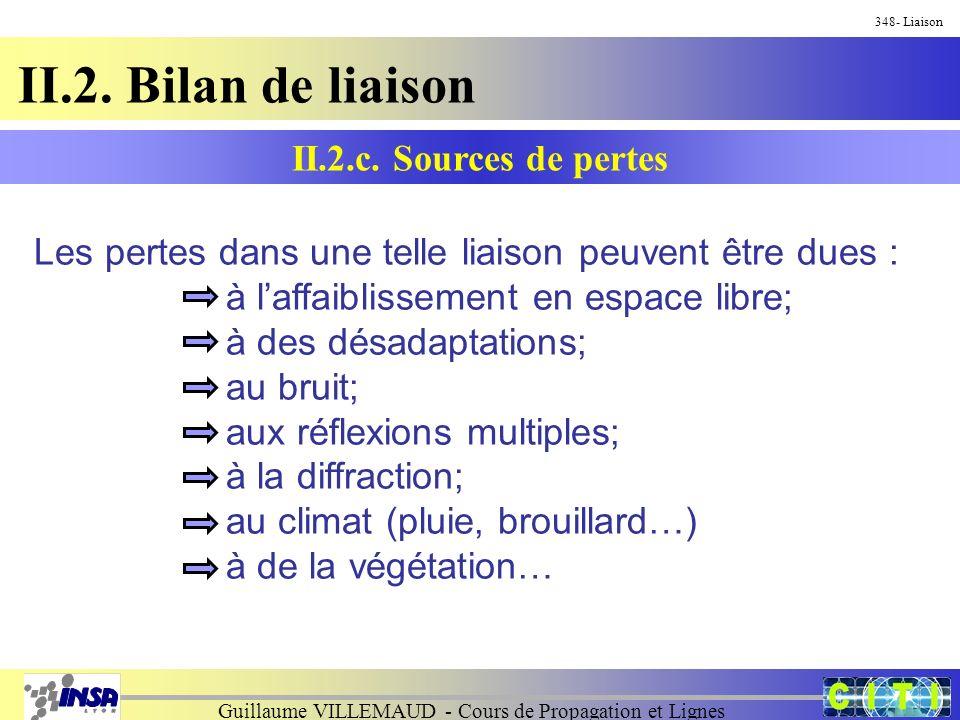 Guillaume VILLEMAUD - Cours de Propagation et Lignes 348- Liaison II.2.