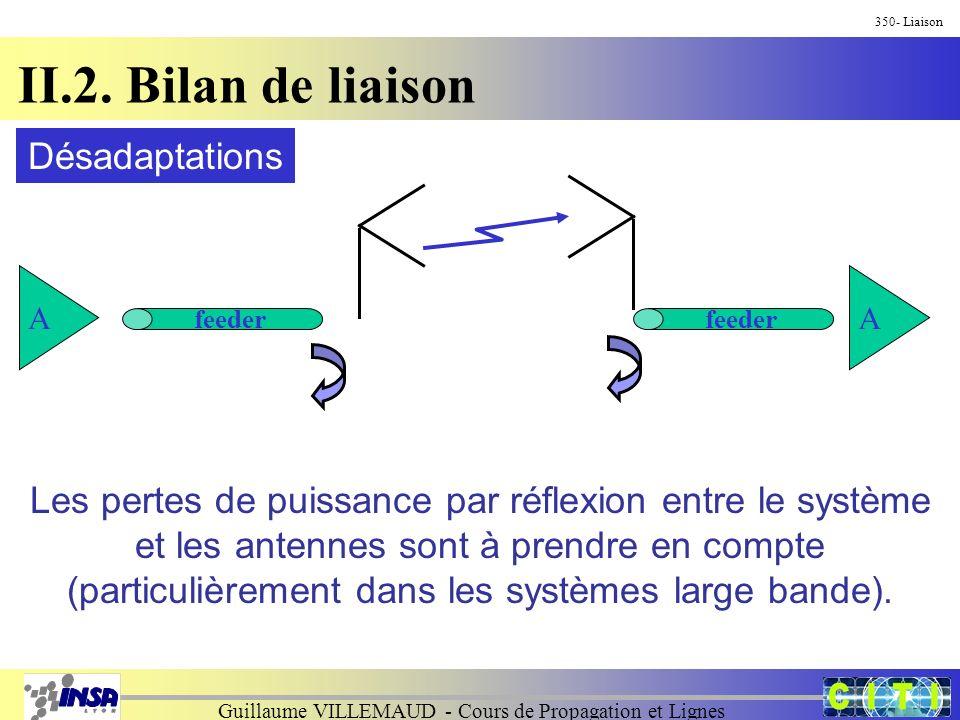 Guillaume VILLEMAUD - Cours de Propagation et Lignes 350- Liaison II.2.
