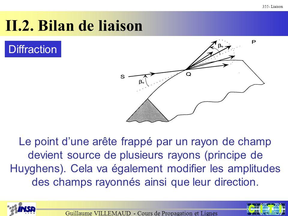 Guillaume VILLEMAUD - Cours de Propagation et Lignes 355- Liaison II.2. Bilan de liaison Diffraction Le point dune arête frappé par un rayon de champ