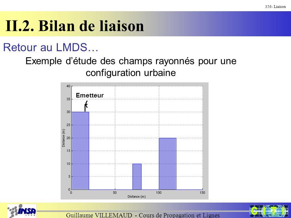 Guillaume VILLEMAUD - Cours de Propagation et Lignes 356- Liaison II.2. Bilan de liaison Retour au LMDS… Exemple détude des champs rayonnés pour une c