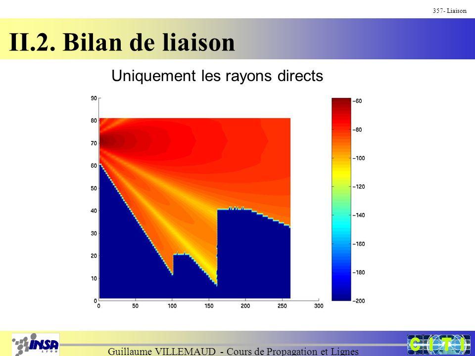 Guillaume VILLEMAUD - Cours de Propagation et Lignes 357- Liaison II.2. Bilan de liaison Uniquement les rayons directs