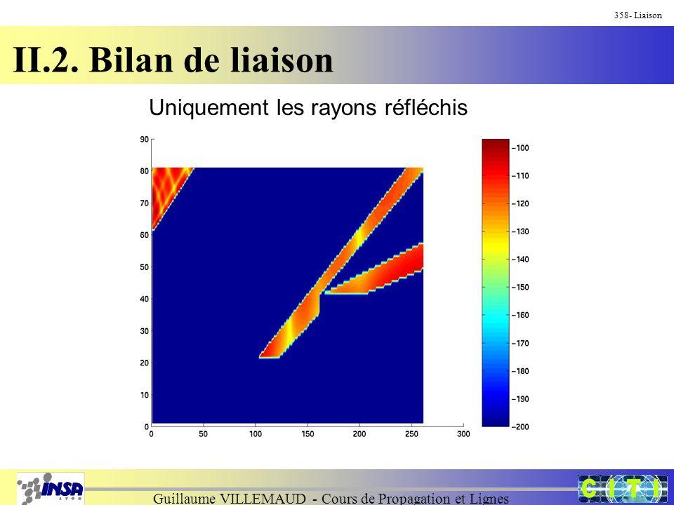 Guillaume VILLEMAUD - Cours de Propagation et Lignes 358- Liaison II.2. Bilan de liaison Uniquement les rayons réfléchis