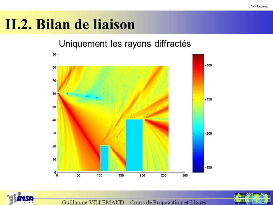 Guillaume VILLEMAUD - Cours de Propagation et Lignes 359- Liaison II.2. Bilan de liaison Uniquement les rayons diffractés
