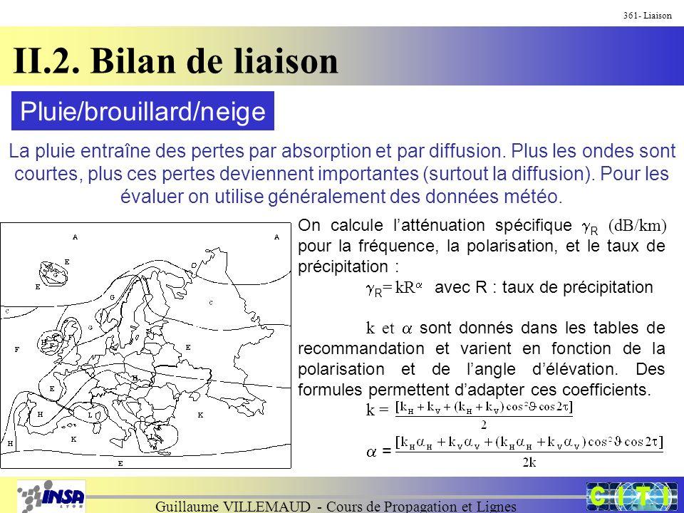 Guillaume VILLEMAUD - Cours de Propagation et Lignes 361- Liaison II.2. Bilan de liaison Pluie/brouillard/neige La pluie entraîne des pertes par absor