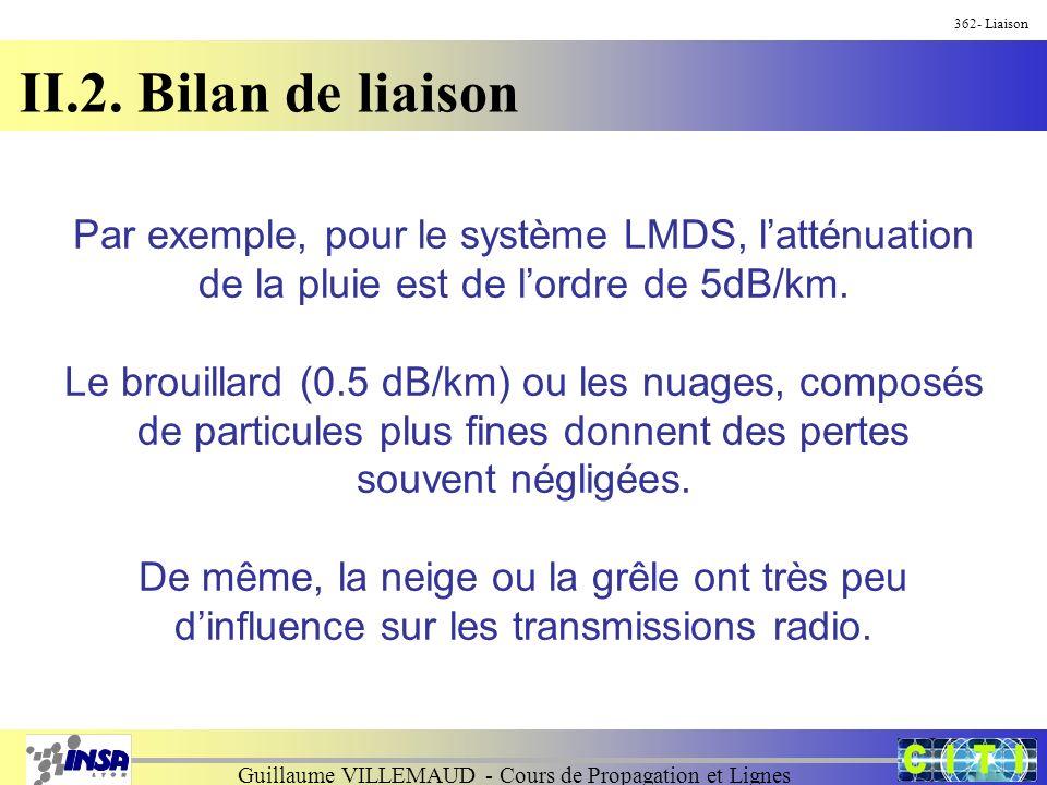 Guillaume VILLEMAUD - Cours de Propagation et Lignes 362- Liaison II.2. Bilan de liaison Par exemple, pour le système LMDS, latténuation de la pluie e