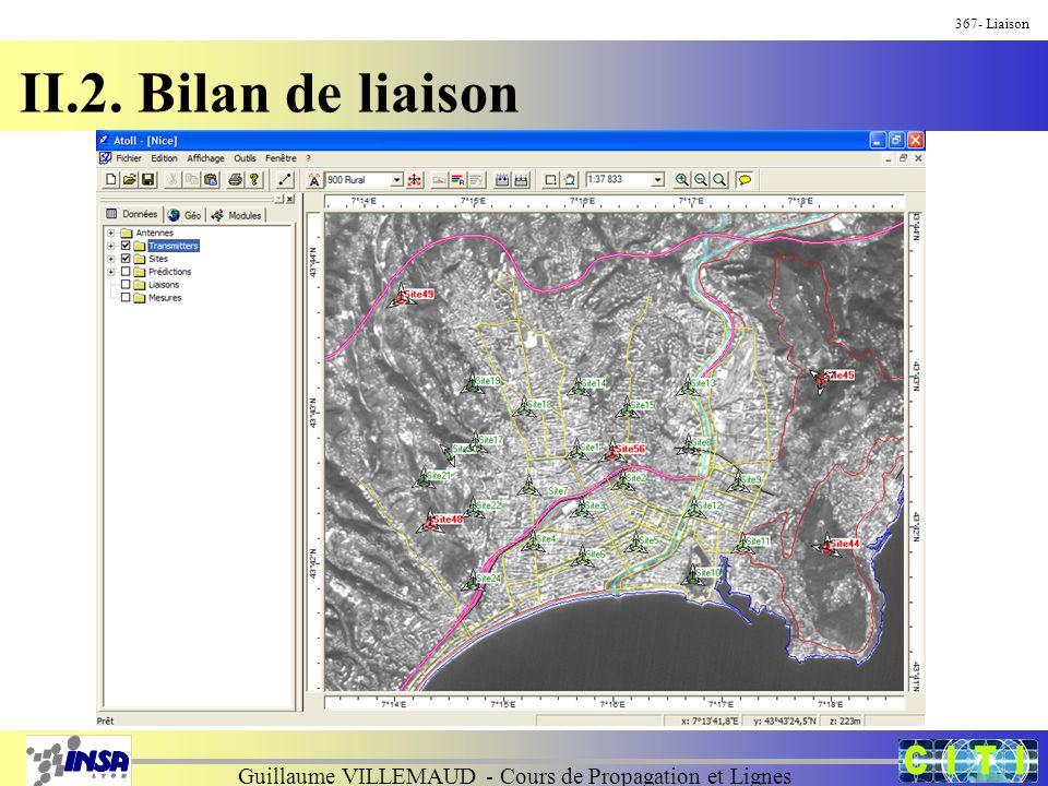 Guillaume VILLEMAUD - Cours de Propagation et Lignes 367- Liaison II.2. Bilan de liaison