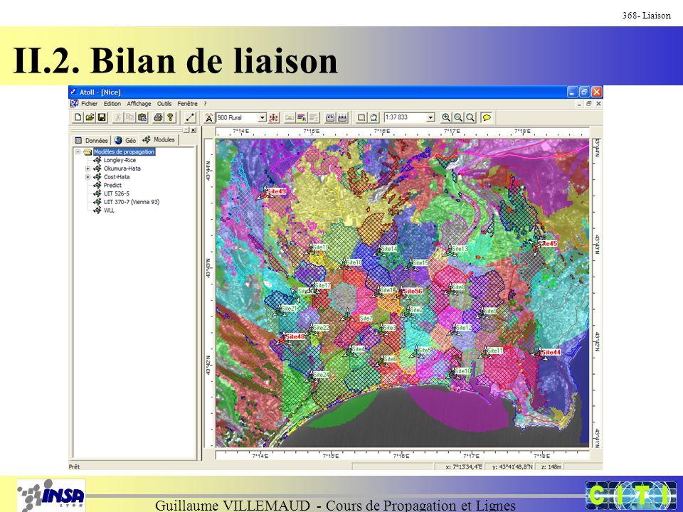 Guillaume VILLEMAUD - Cours de Propagation et Lignes 368- Liaison II.2. Bilan de liaison