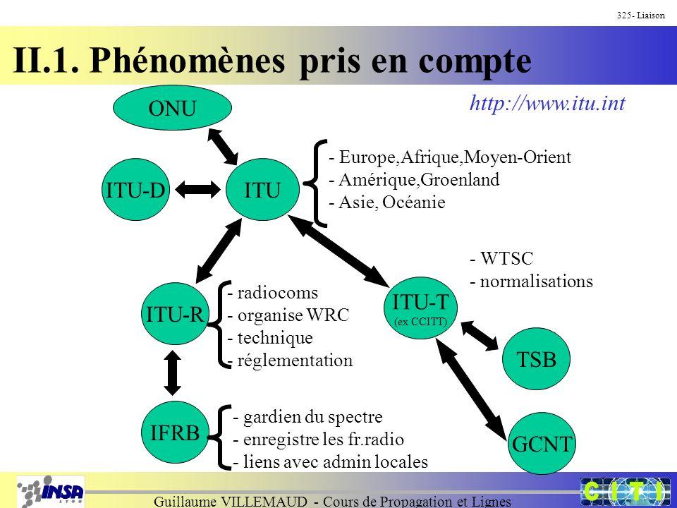Guillaume VILLEMAUD - Cours de Propagation et Lignes ONU ITU ITU-T (ex CCITT) ITU-D ITU-R - Europe,Afrique,Moyen-Orient - Amérique,Groenland - Asie, O