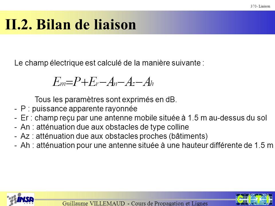 Guillaume VILLEMAUD - Cours de Propagation et Lignes 370- Liaison II.2. Bilan de liaison Le champ électrique est calculé de la manière suivante : Tous