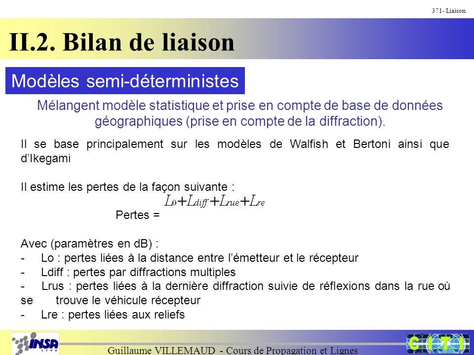 Guillaume VILLEMAUD - Cours de Propagation et Lignes 371- Liaison II.2. Bilan de liaison Modèles semi-déterministes Mélangent modèle statistique et pr