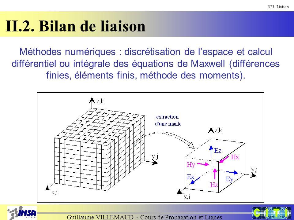 Guillaume VILLEMAUD - Cours de Propagation et Lignes 373- Liaison II.2. Bilan de liaison Méthodes numériques : discrétisation de lespace et calcul dif