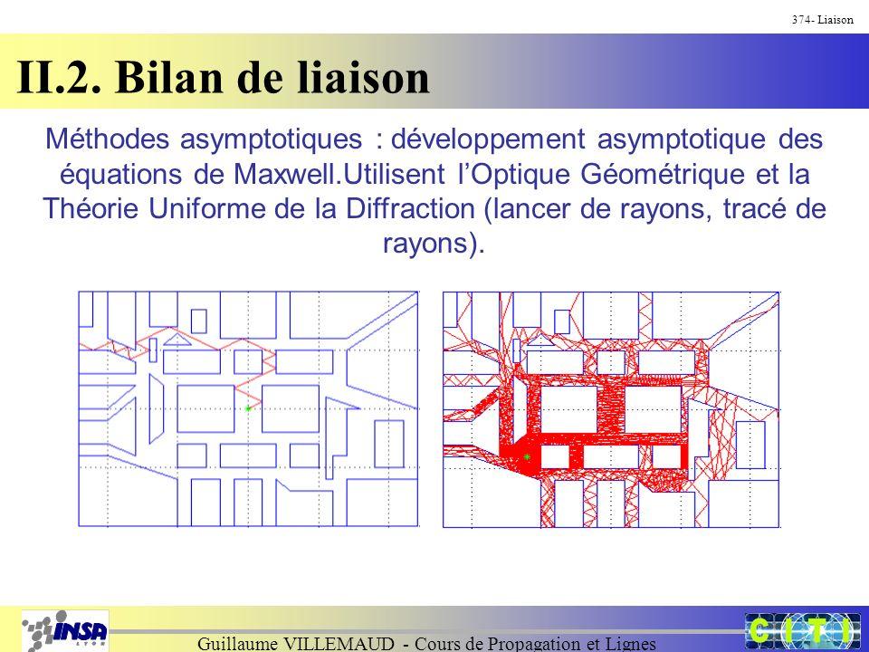 Guillaume VILLEMAUD - Cours de Propagation et Lignes 374- Liaison II.2. Bilan de liaison Méthodes asymptotiques : développement asymptotique des équat