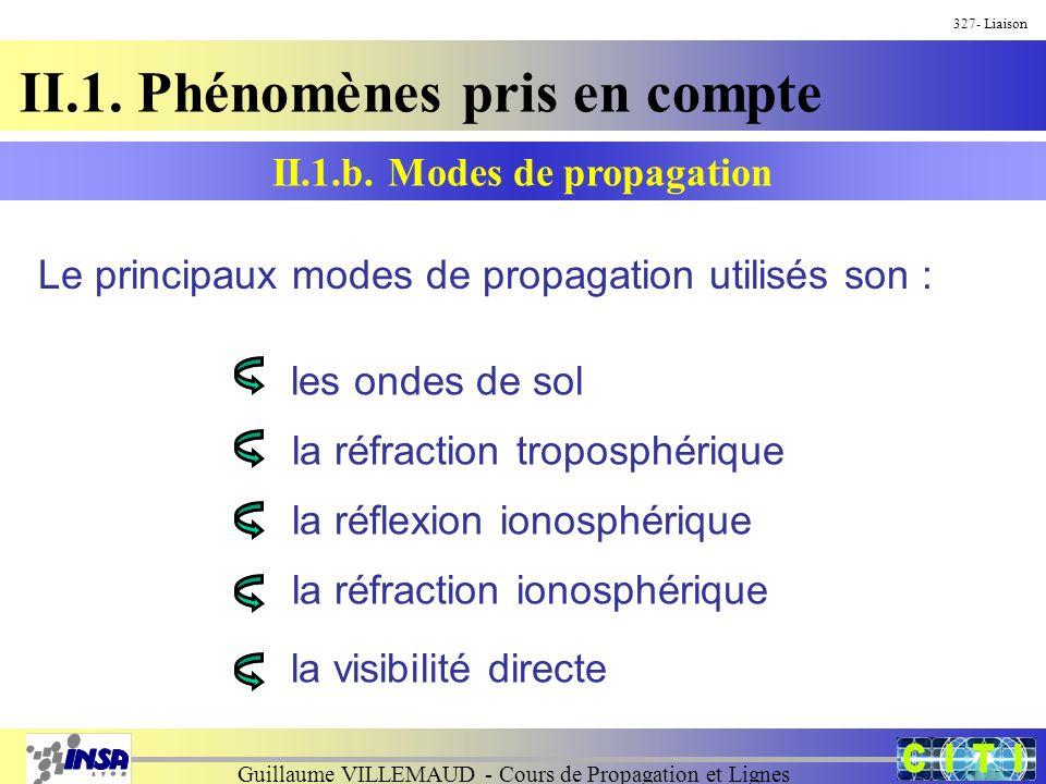 Guillaume VILLEMAUD - Cours de Propagation et Lignes 327- Liaison II.1. Phénomènes pris en compte Le principaux modes de propagation utilisés son : le