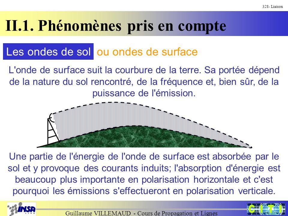 Guillaume VILLEMAUD - Cours de Propagation et Lignes 328- Liaison II.1. Phénomènes pris en compte Les ondes de solou ondes de surface L'onde de surfac