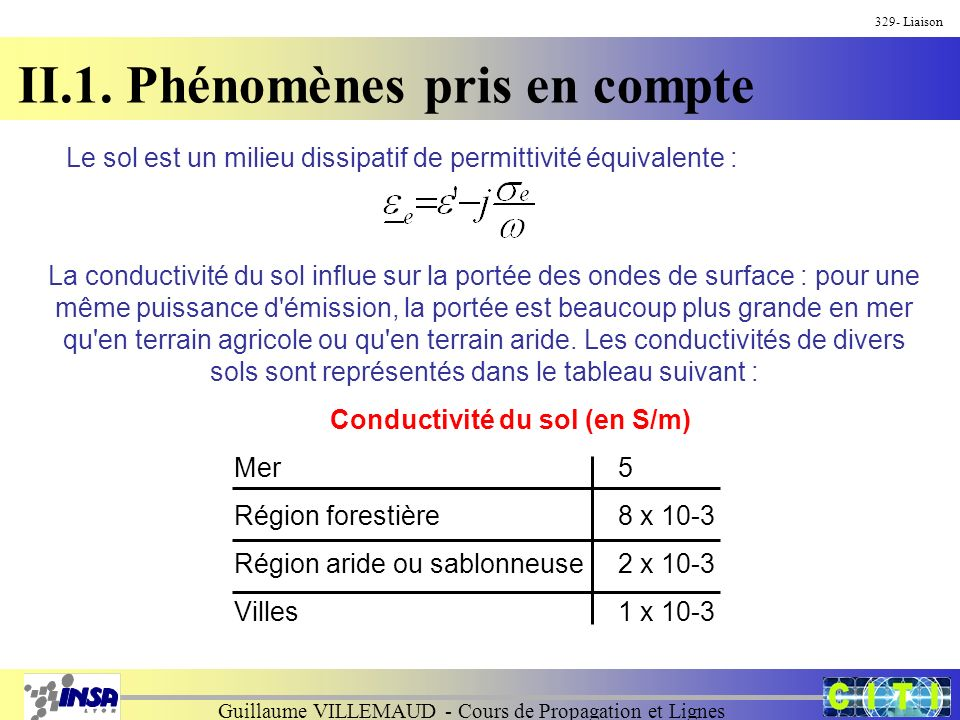 Guillaume VILLEMAUD - Cours de Propagation et Lignes 329- Liaison II.1. Phénomènes pris en compte La conductivité du sol influe sur la portée des onde